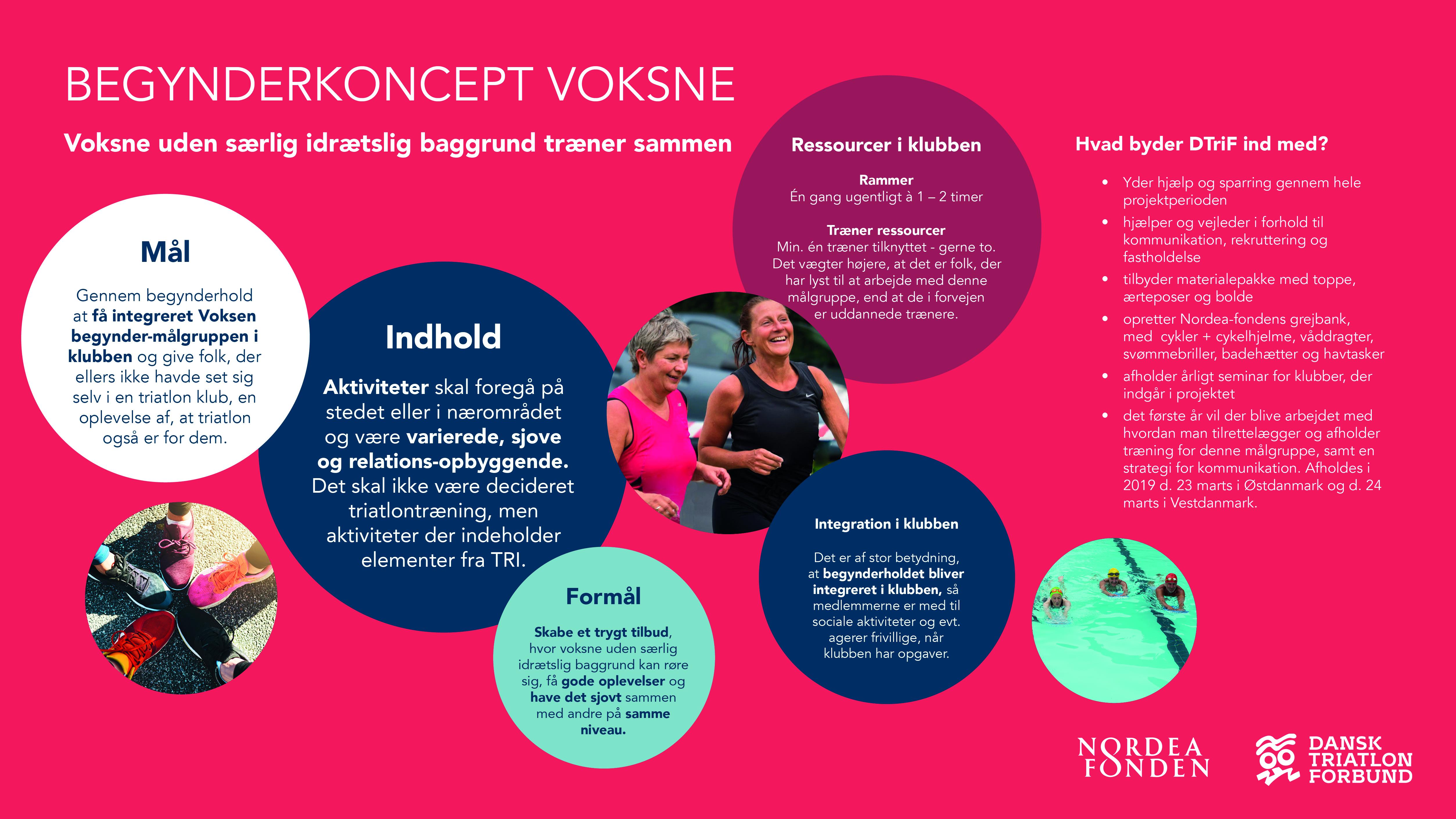 Dansk triatlon forbund - Infoark