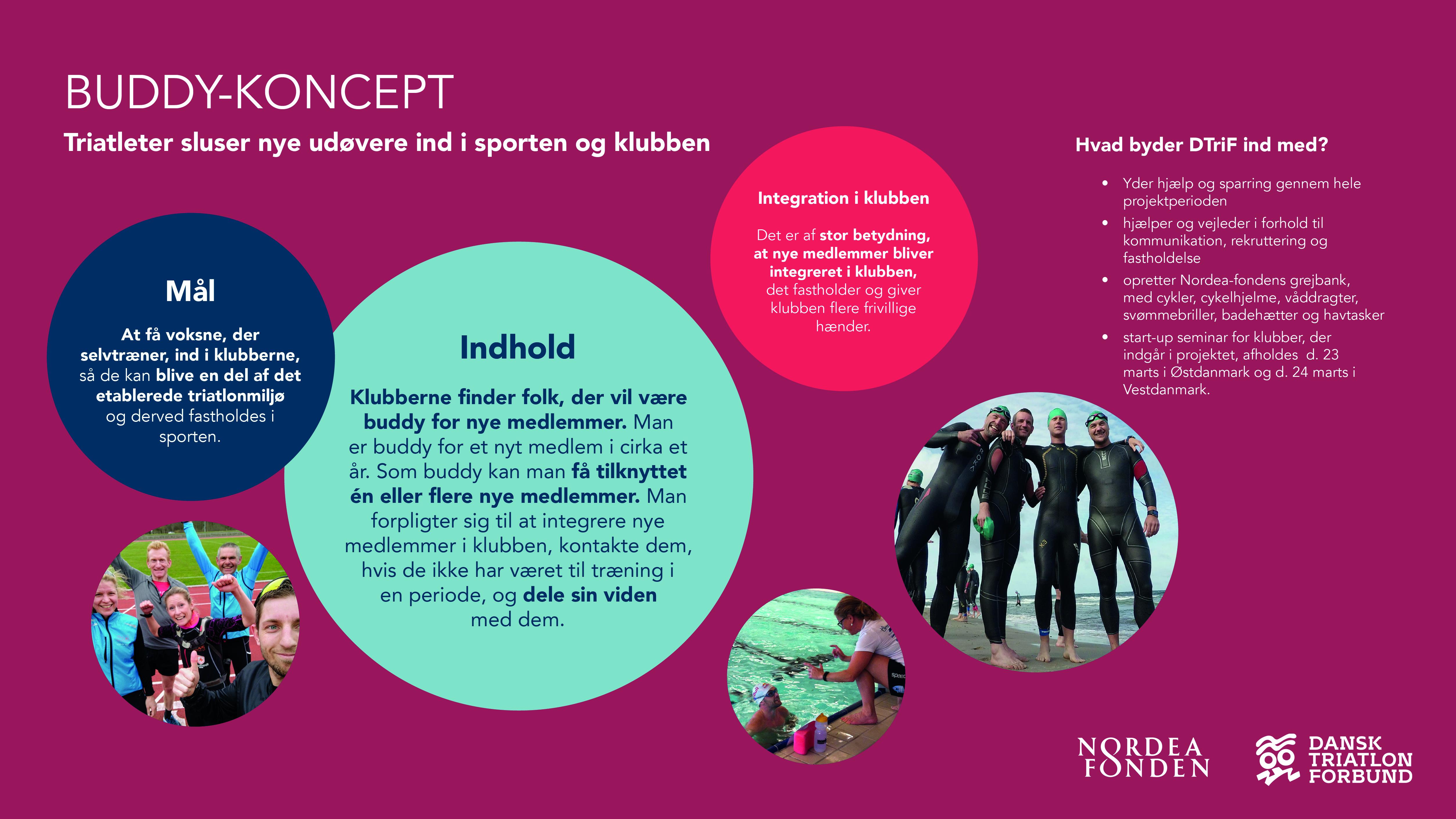 Dansk triatlon forbund - Infoark5